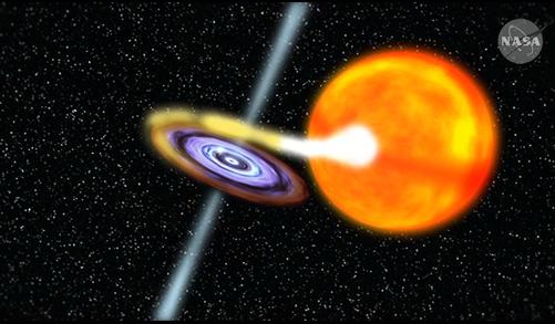 the discovery of a new black hole in the galaxy A mysterious pair of gigantic black holes have been discovered lurking at the heart of an active spiral galaxy dubbed ngc 7674, according to a new study.